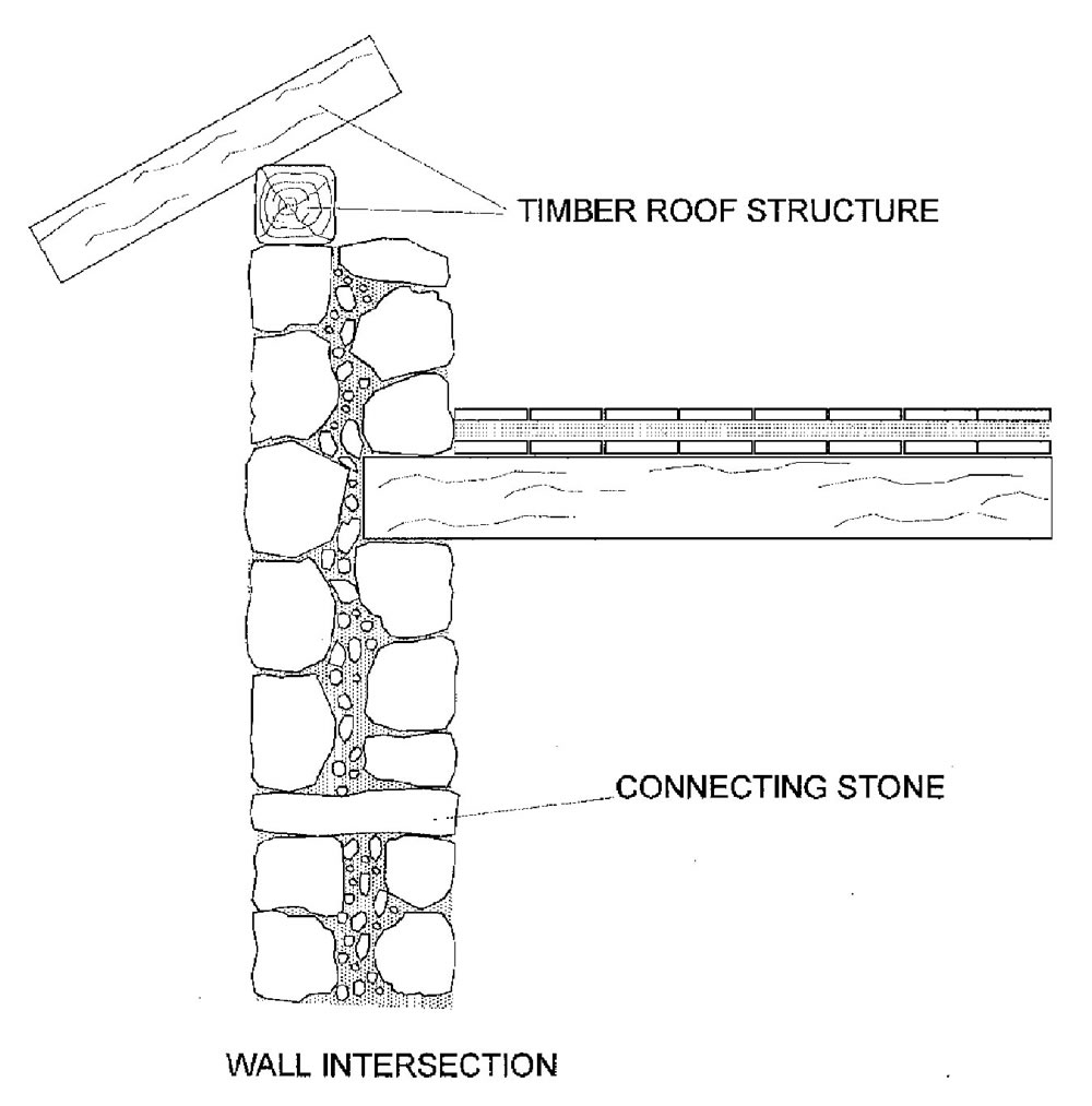 Typical structural details - wall to-floor connection
