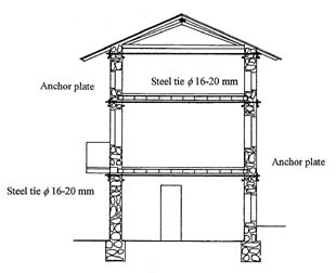 Typical building elevation with seismic strengthening