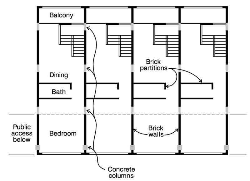 Typical Floor Plan -Past Practice (Source: EERI 2001)