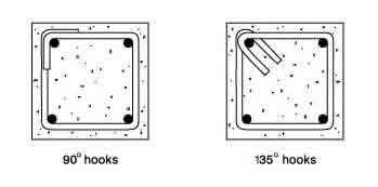 Seismic Deficiency: Column ties -90 degree hook were used instead of 135 degree hooks (Source: EERI 2001)