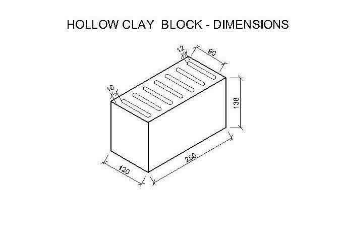 A typical hollow clay tile (block) dimensions