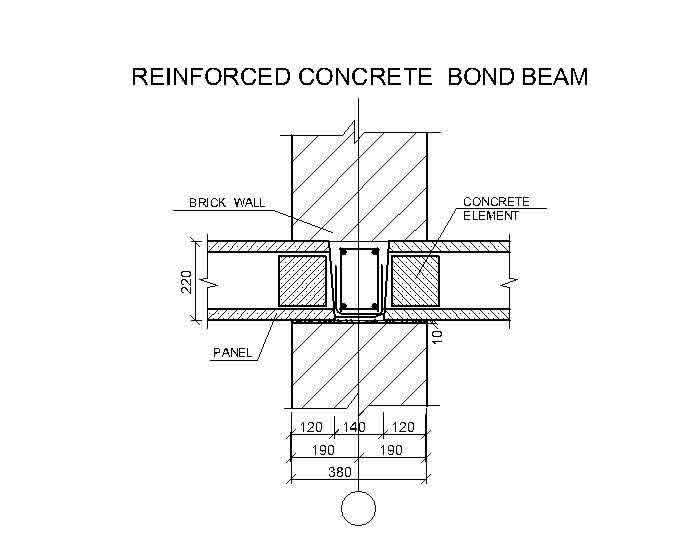 Critical Structural Details: wall section showing concrete bond beam