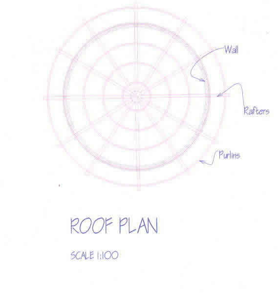 Typical roof plan