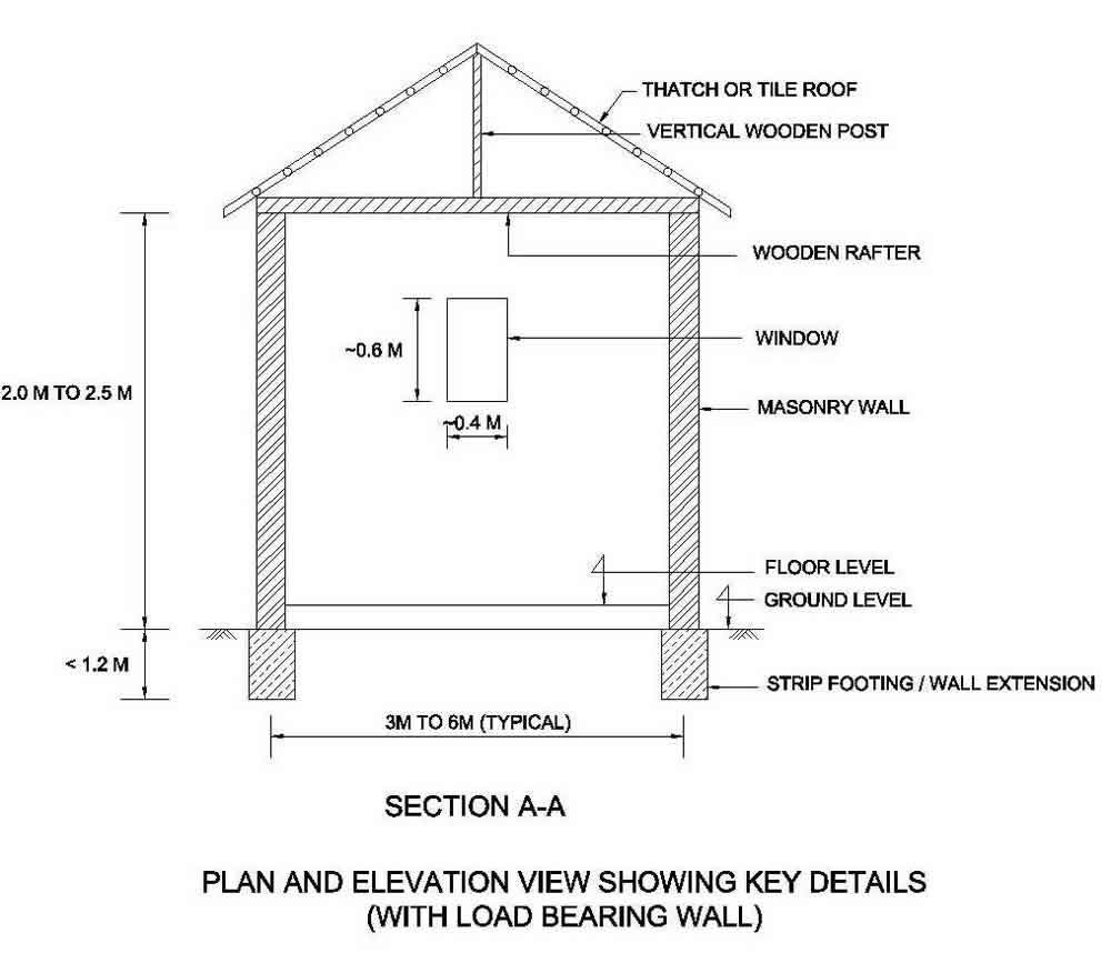 Critical structural details rcc sloped roof design