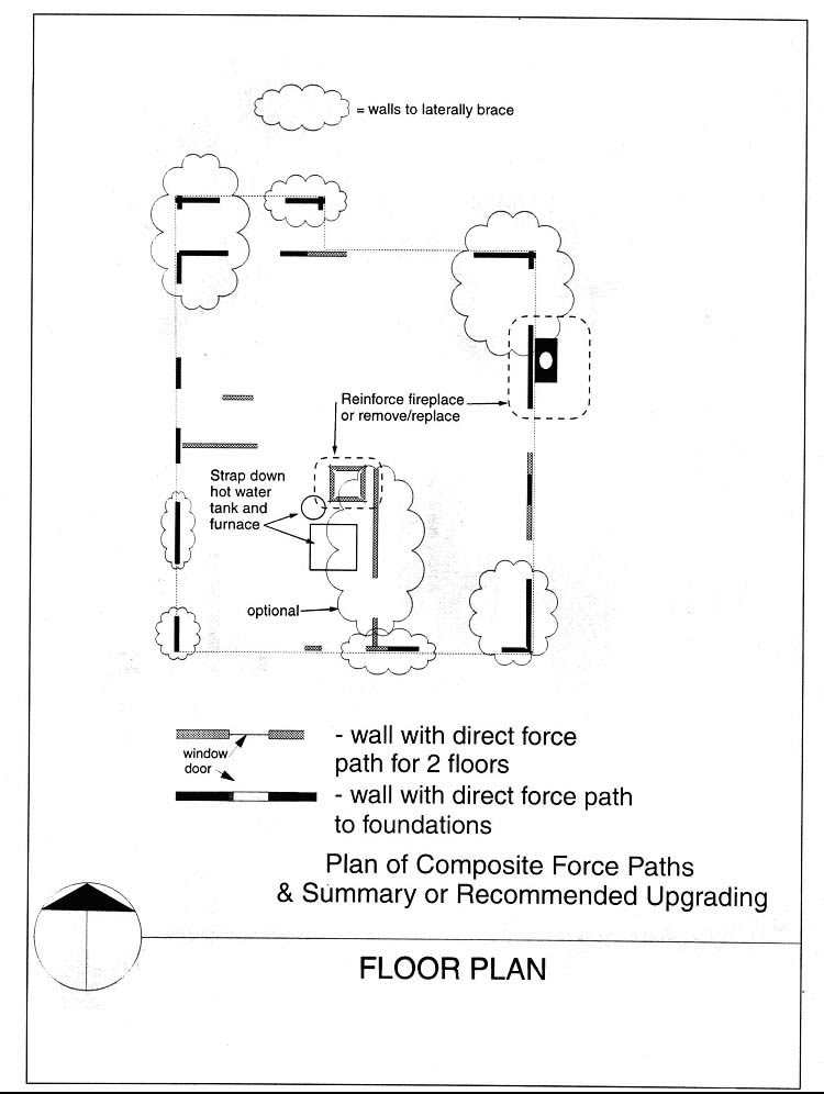 Seismic strengthening technologies: plan of composite force paths and recommended upgrading