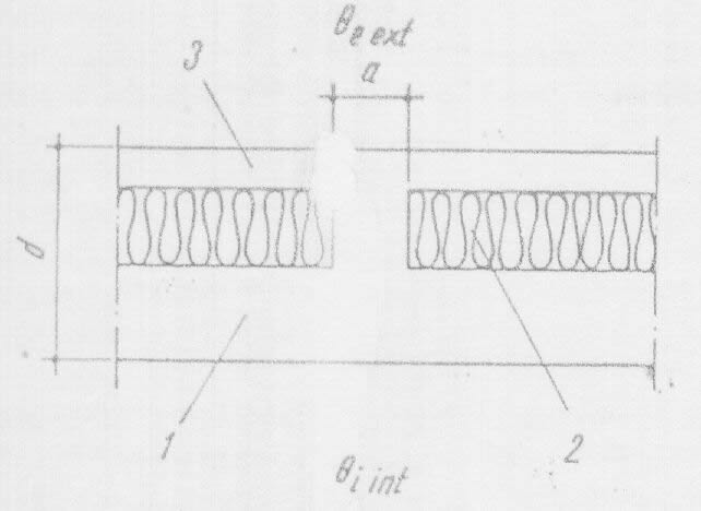 Horizontal section through a facade wall(from additional notes to finishings course): 1 -layer with big mass; 2 - thermoisolating layer; 3 -protection layer.