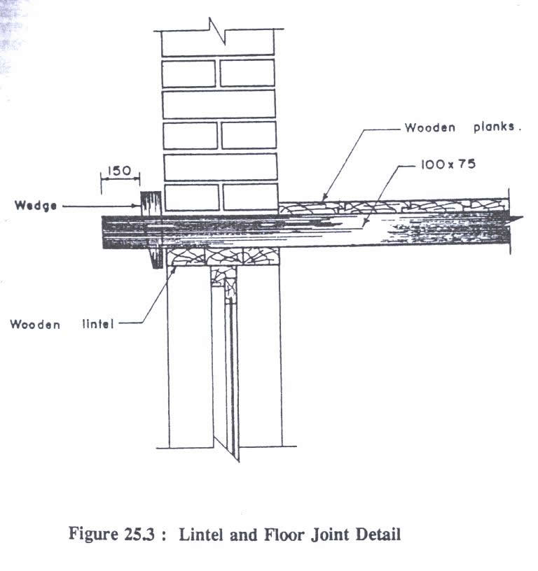 Example of use of wedge to anchor floor joist over lintel
