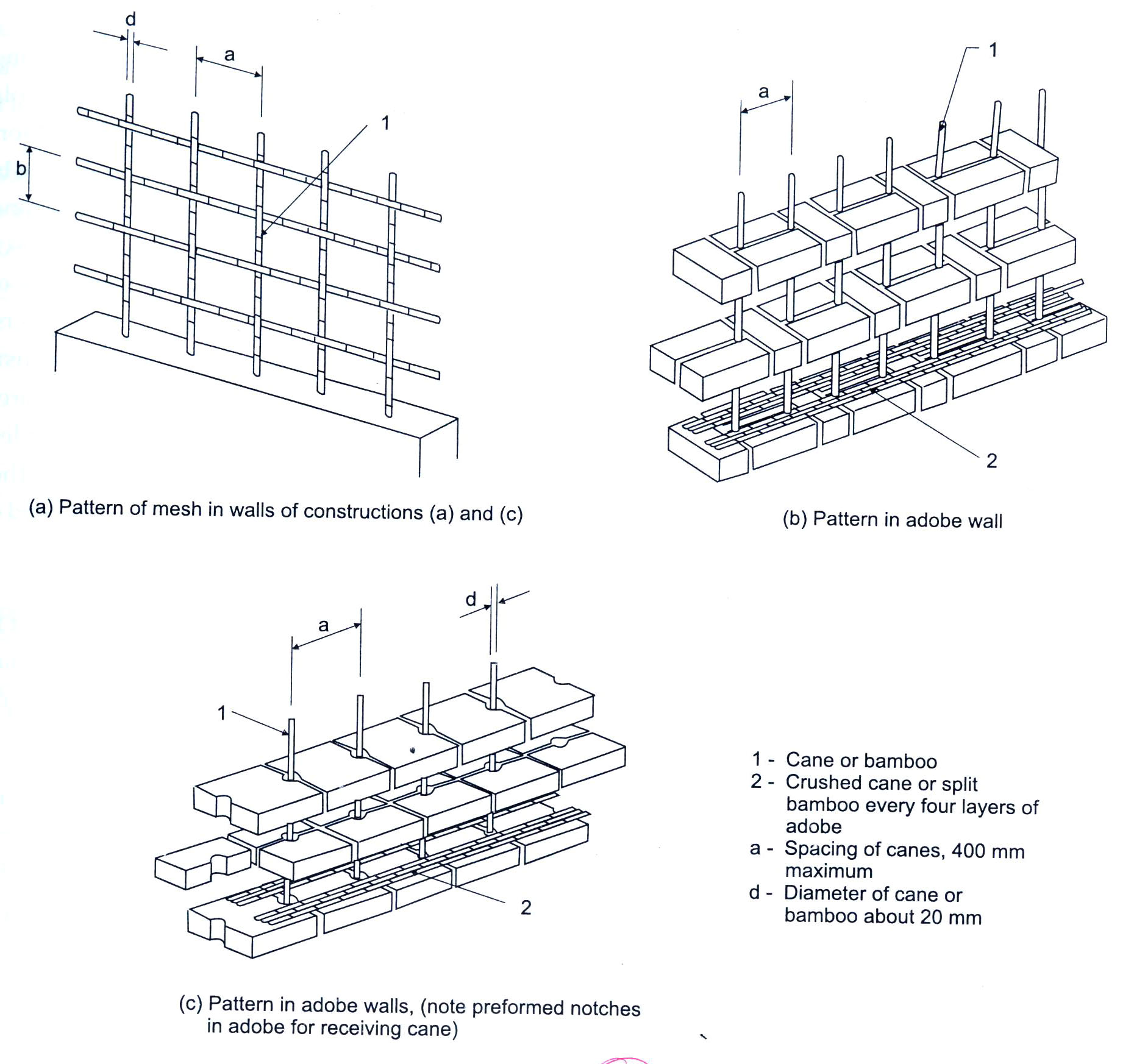 Bamboo reinforcing system. IAEE Guidelines, 2004, p.73.