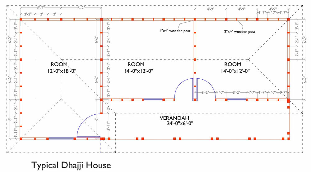 Typical plan view of an engineered Dhajji building after the 2005 Pakistan earthquake.