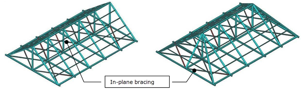In-plane bracing between trusses at the truss bottom chord level shown in red. Note: It is difficult to cross over two diagonals of timber. It is not usual practice. Even in the dhajji square frames, one will see that they make one diagonal and two short
