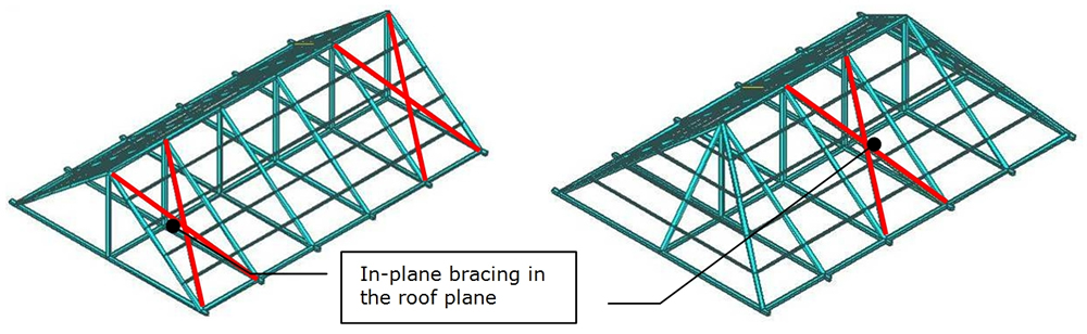 In-plane bracing in the plane of the roof incline. Note: If such bracing is used one brace will be continuous the other will be made of two half length braces.