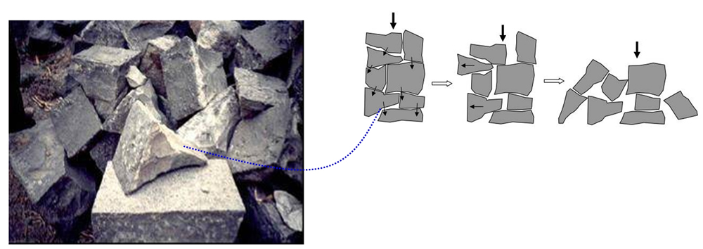 Wedge-shaped semi-dressed stones for wall construction with sketch indicating likely failure mechanism. Note: This wedge shape is shown as part of a two wythe wall, but use of wedges in infill is a different behaviour so long as they are not wedged with t