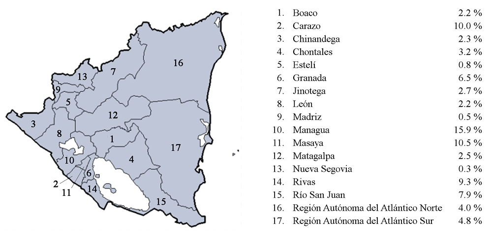 Percentages of minifalda houses in the 17 different municipalities of Nicaragua after the population census in 2005 (INEC, 2006).
