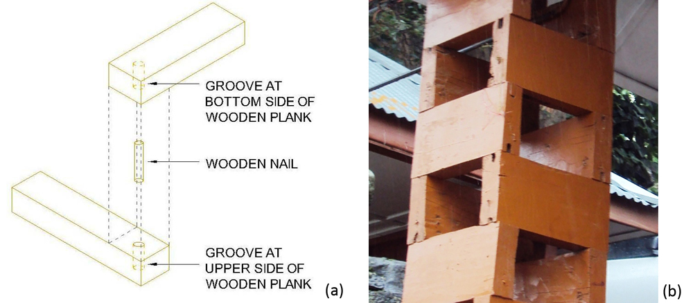 Connection principle of the Thola: (a) Joint detail of two Thatharas using wooden pins, (b) mortise and tenon joints.
